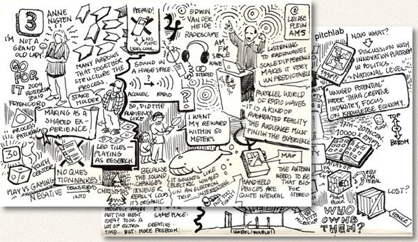 workshop-visual-note-taking